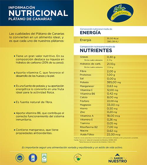 Información nutricional del plátano de Canarias